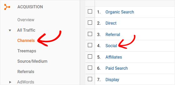 Social channels in Google Analytics