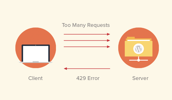 429 too many requests error