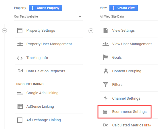 Google Analytics eCommerce settings