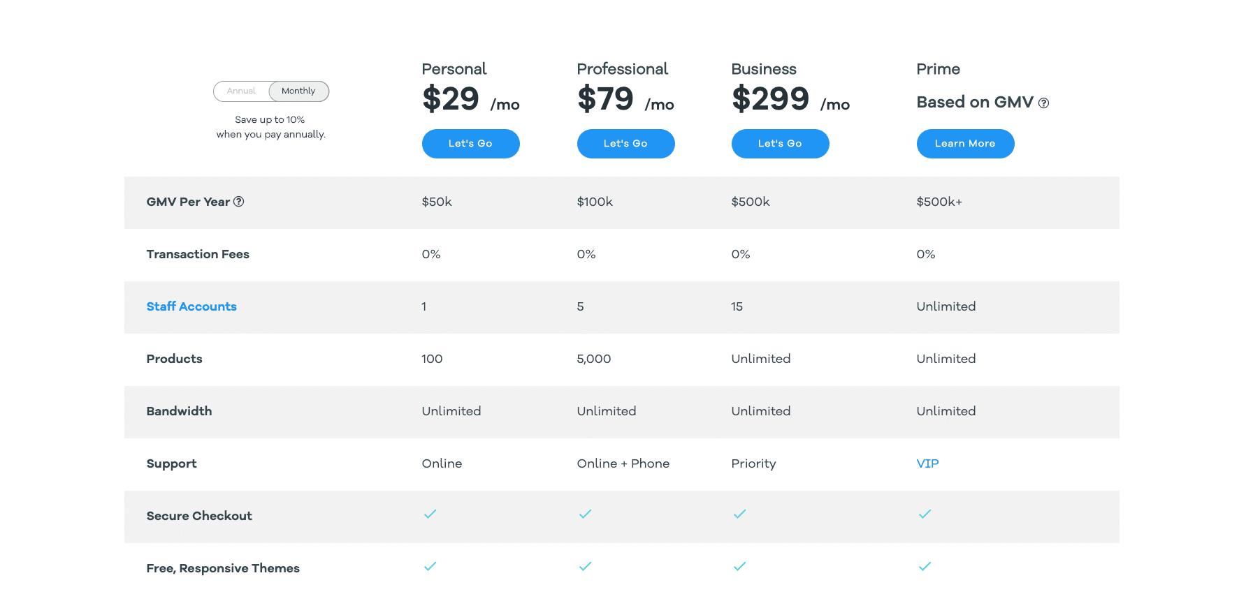 volusion pricing