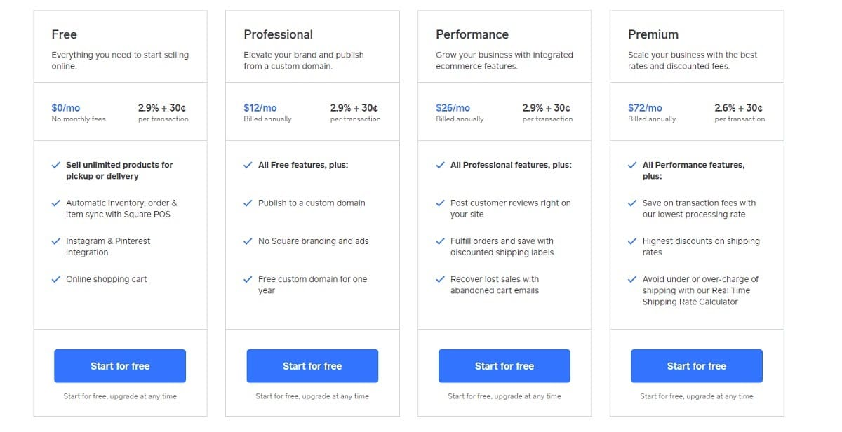 square online store pricing