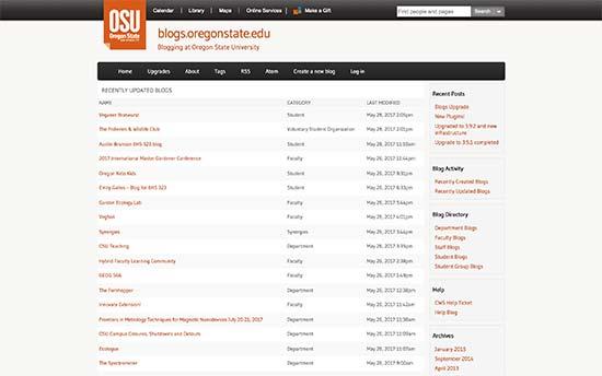 استفاده از وردپرس در وبلاگ های دانشگاه اورگان