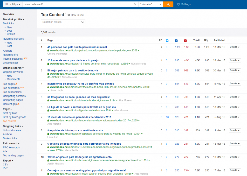 top-content-pages-ahrefs