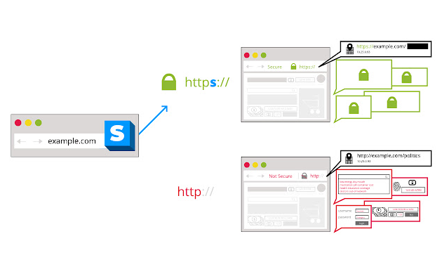 click-and-clean-extension-chrome