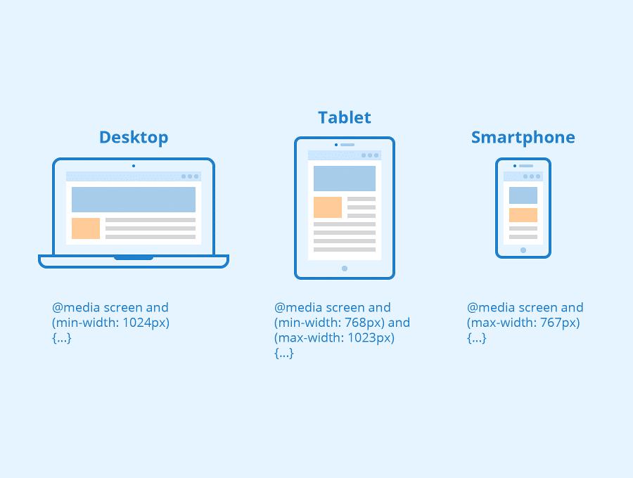 media queries - responsive web design