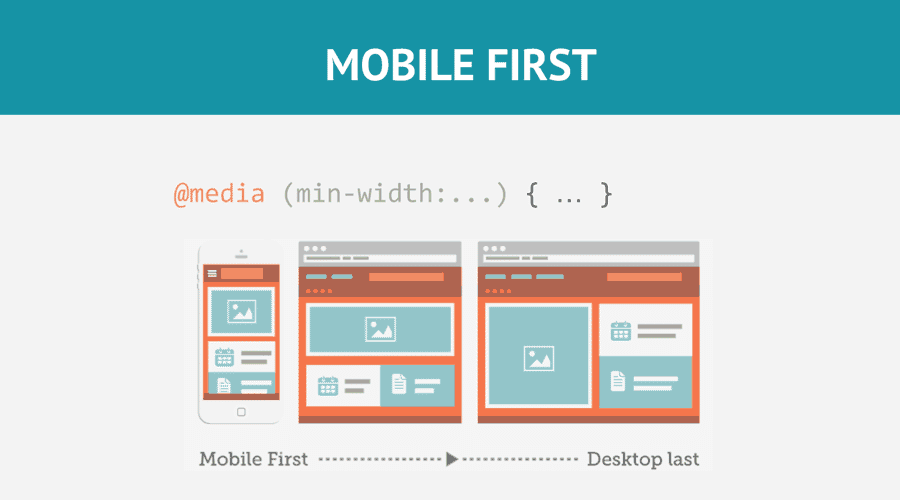 mobile first - responsive web design