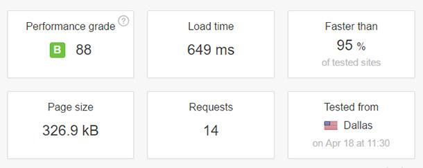 SiteGround speed test