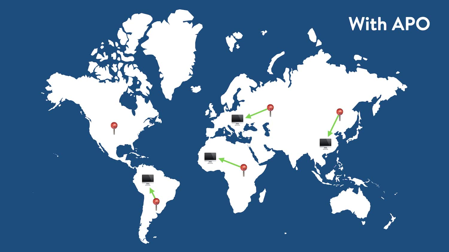 Global traffic routing with Cloudflare APO.