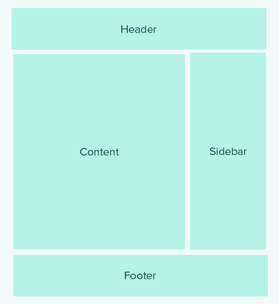 تگ های قالبی که شامل قالب های دیگر نیز میشوند