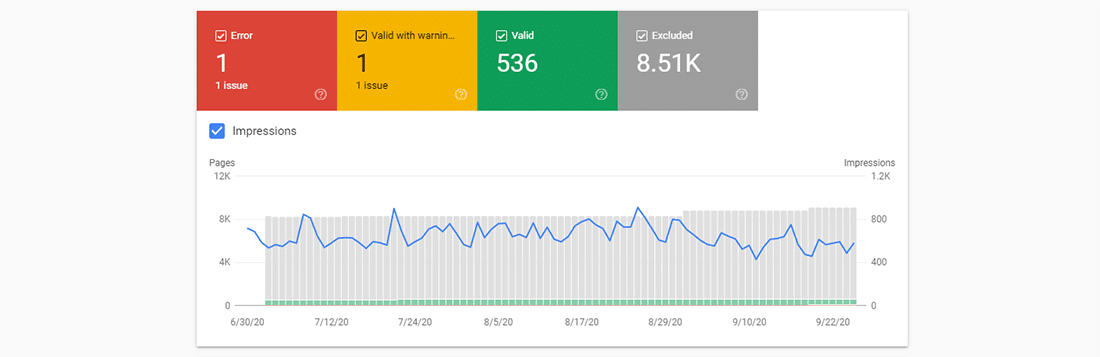 Viewing the crawl errors in Google Search Console