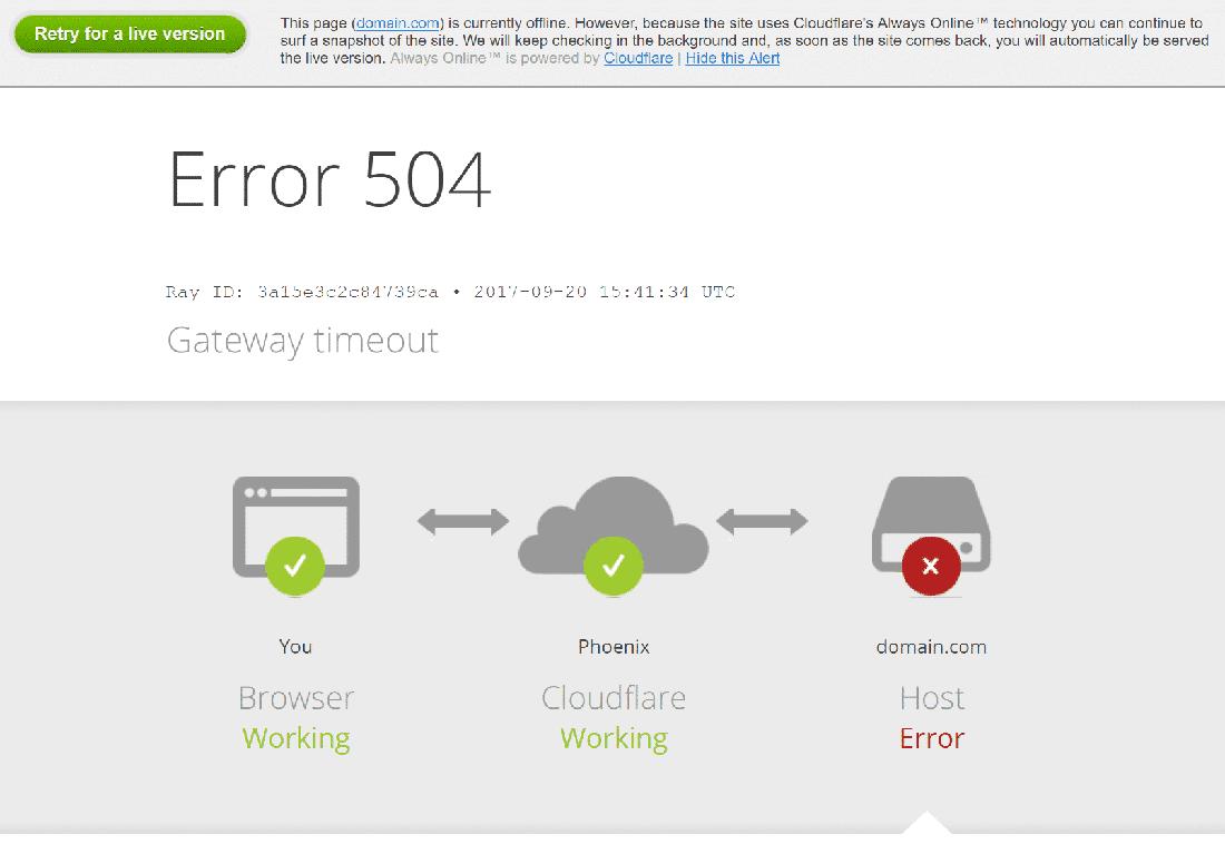 Cloudflare's custom Error 504 screen