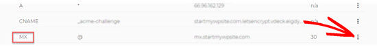 Editing DNS MX Record