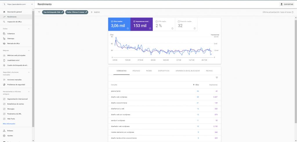 rendimiento-google-search-console