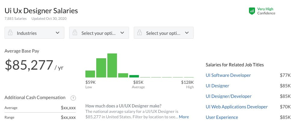 UI and UX designer salary