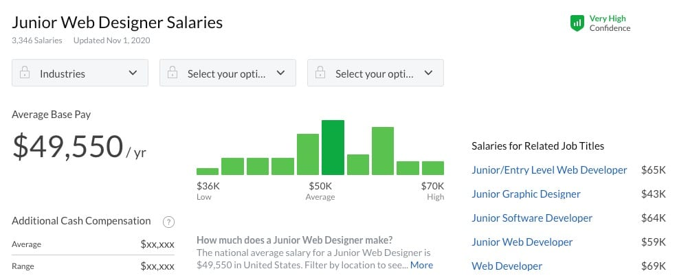 Junior web designer salary