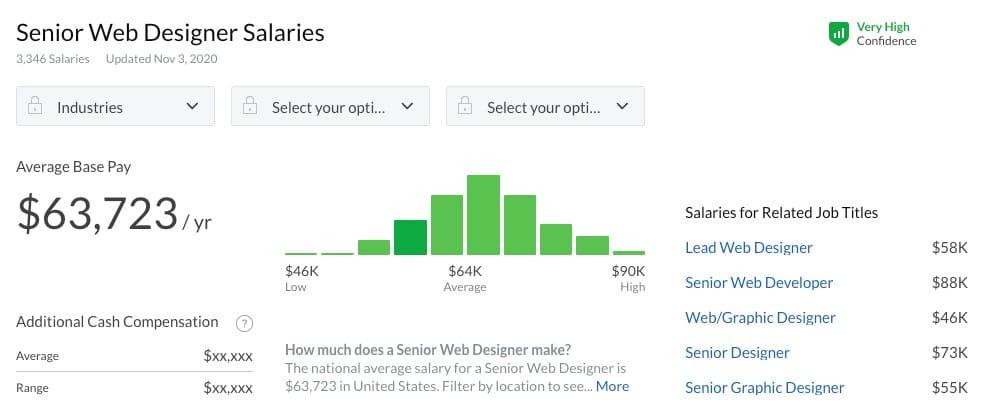 Senior web designer salary