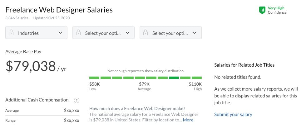 Freelance web designer salary