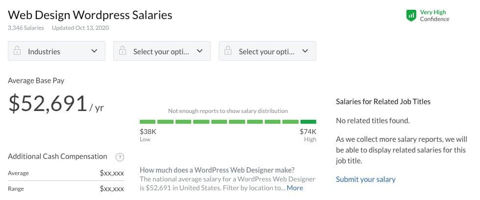 WordPress web designer salary