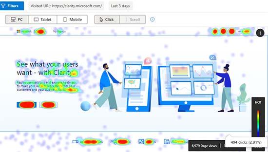 Heatmap showing user interactions on a website
